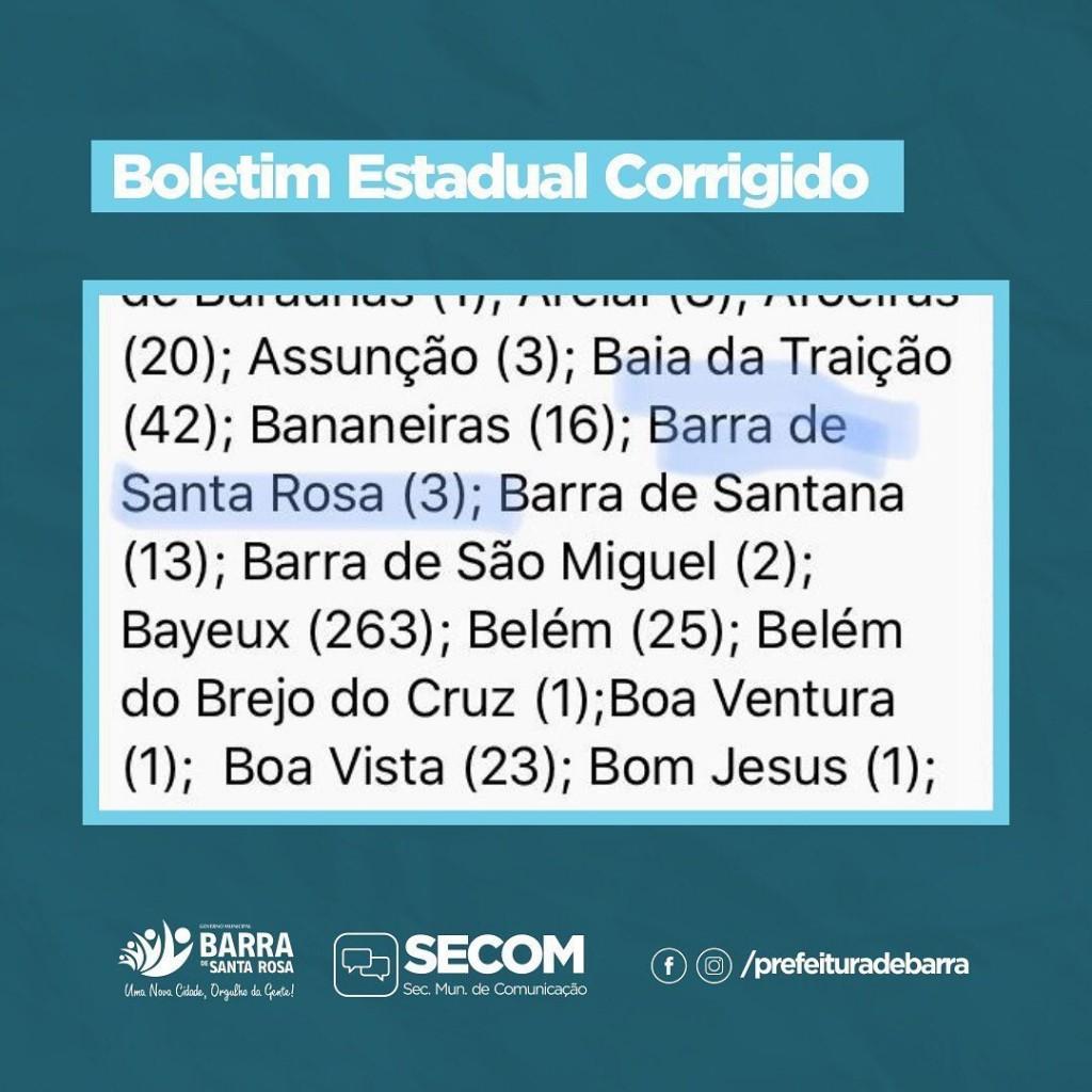 Boletim Estadual foi corrigido e já disponibiliza dados corretos sobre os casos confirmados